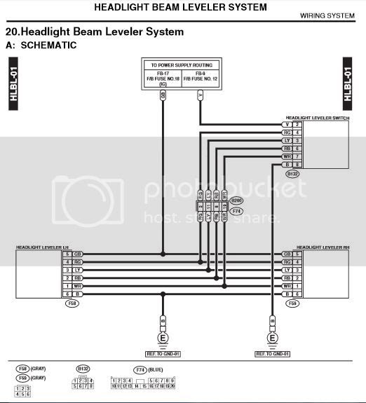Diagram 2002 Wrx Wiring Diagram Headlamp Full Version Hd Quality Diagram Headlamp Motuprototypes Tunelweb It