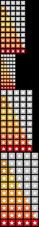 5.0 star rating