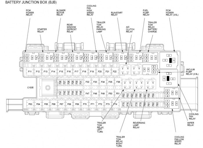 30 2011 Ford F250 Fuse Box Diagram