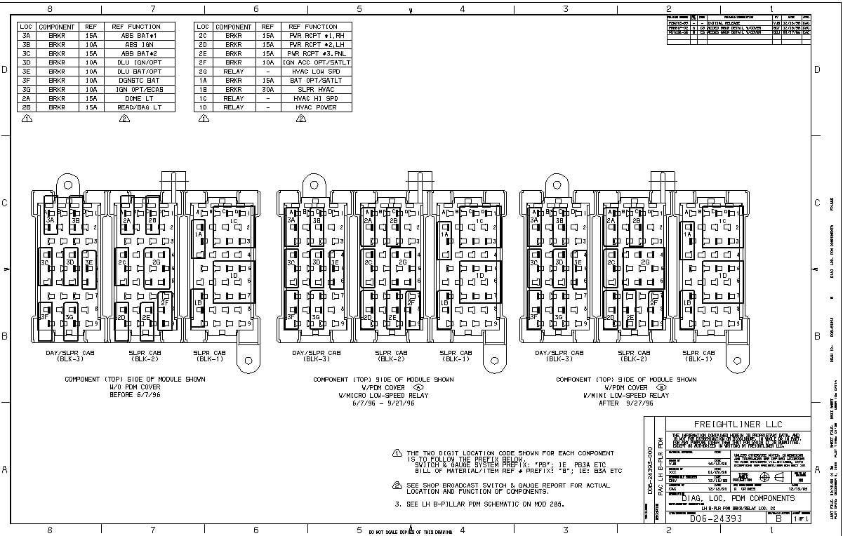 Fl 70 Freightliner Wiring Fuse Box Diagram 2015 Toyota Rav4 Fuse Box Fusebox Yenpancane Jeanjaures37 Fr