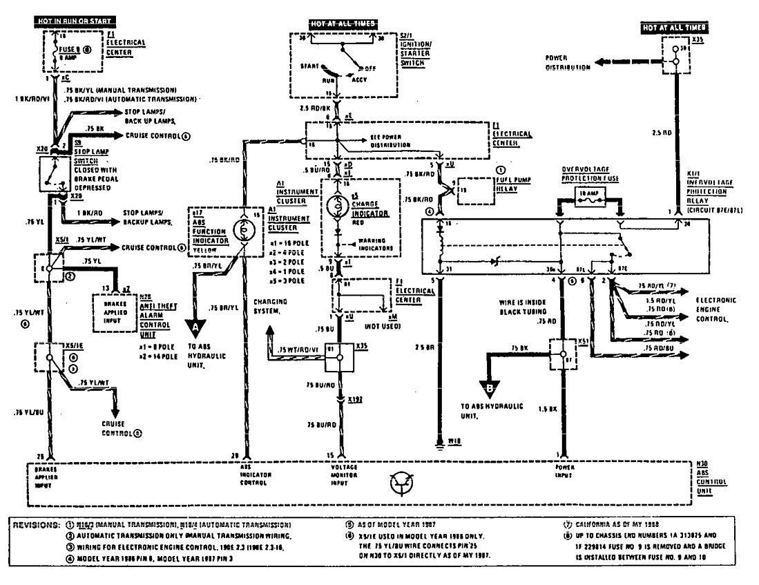 Benz C240 Fuse Diagram