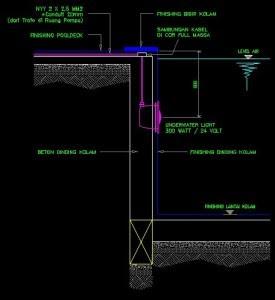 SISTEM ELECTRICAL KOLAM RENANG