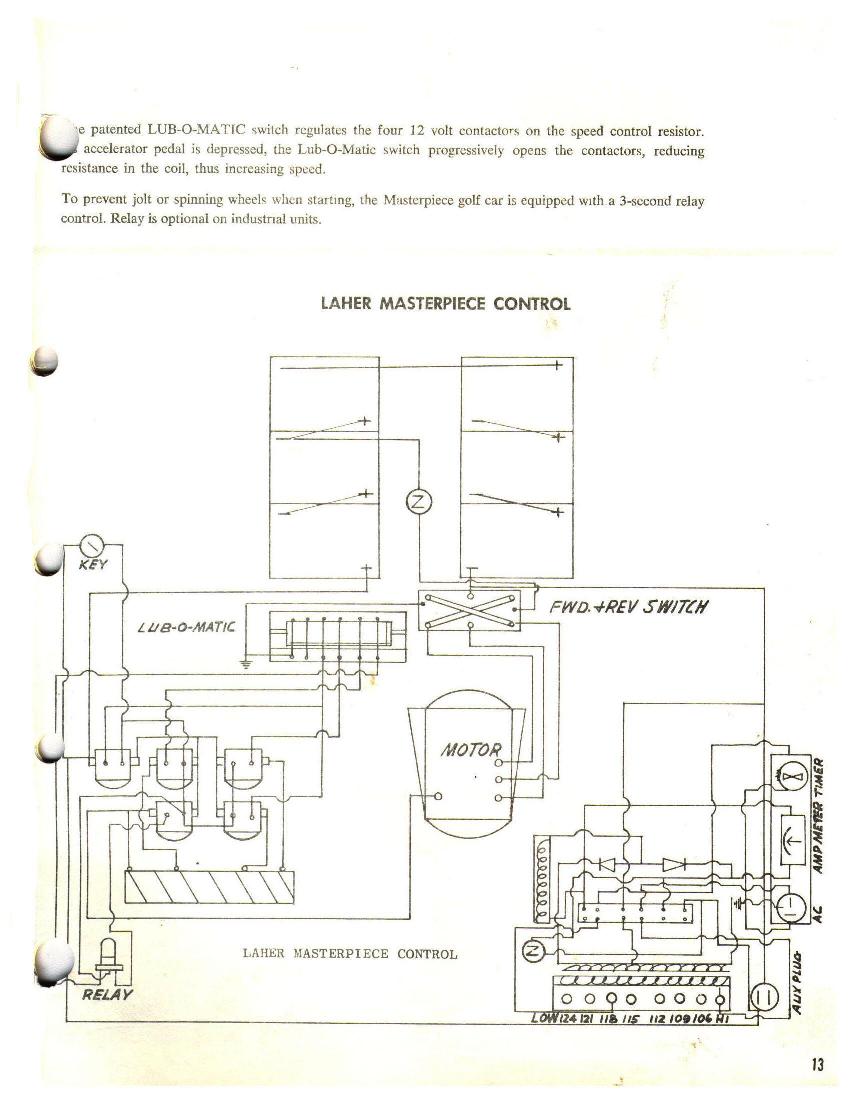 Yamaha Golf Cart Part Diagram Melex Wiring