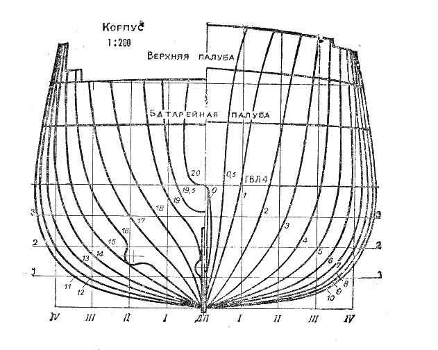 free cad blocks boat plan