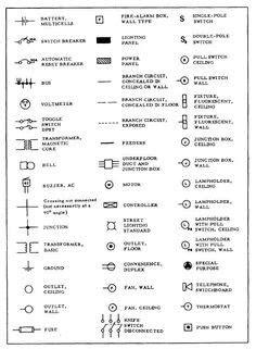 Blueprint Symbols … | Blueprint symbols, Hvac design