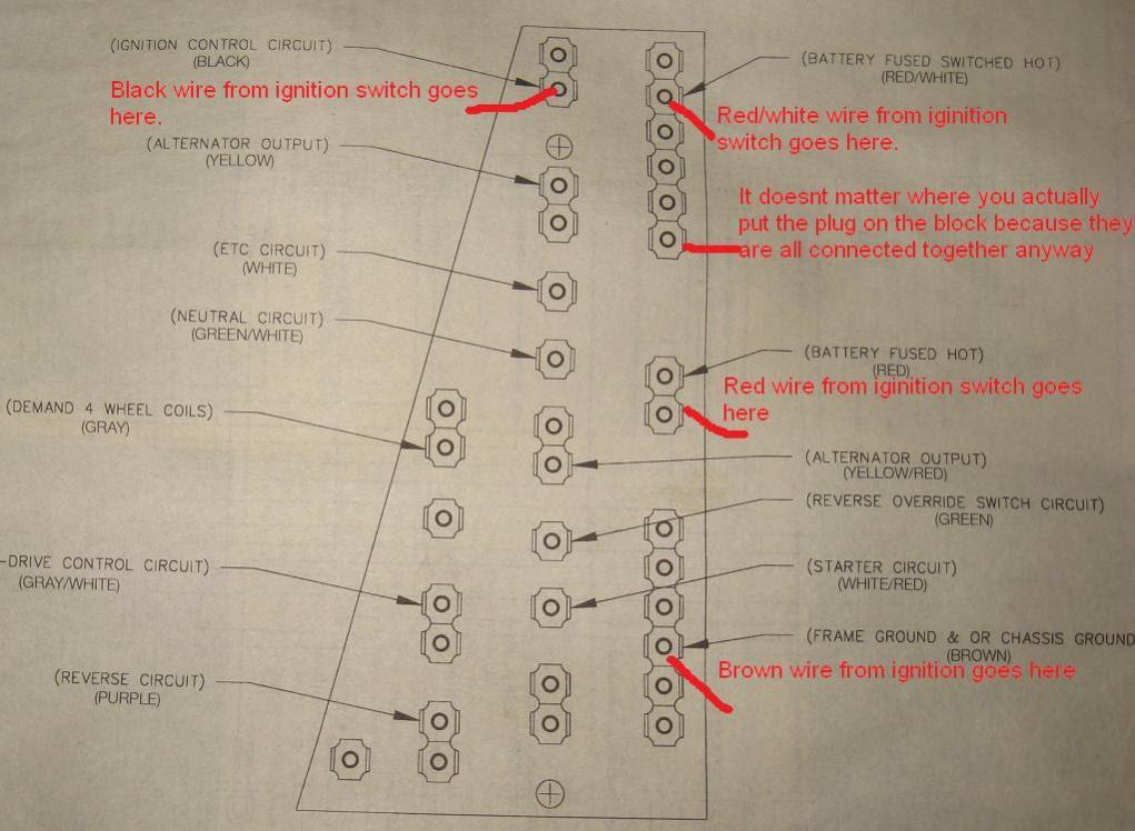 18 Fresh 1995 Polaris Xplorer 400 Wiring Diagram
