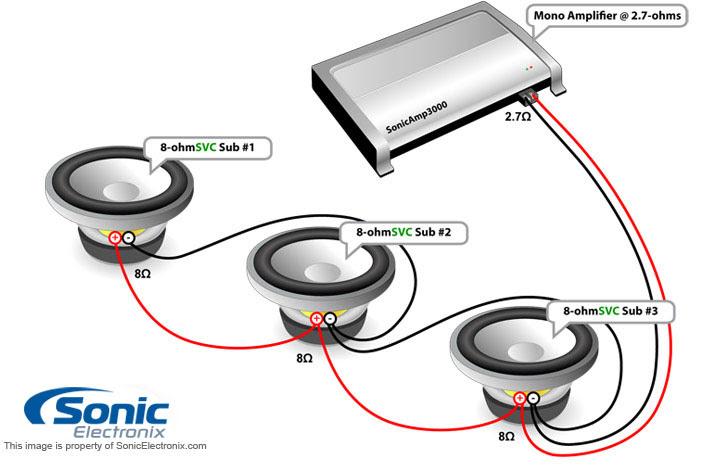 Diagram Powered Sub Wiring Diagram Full Version Hd Quality Wiring Diagram Blogxgoo Mefpie Fr