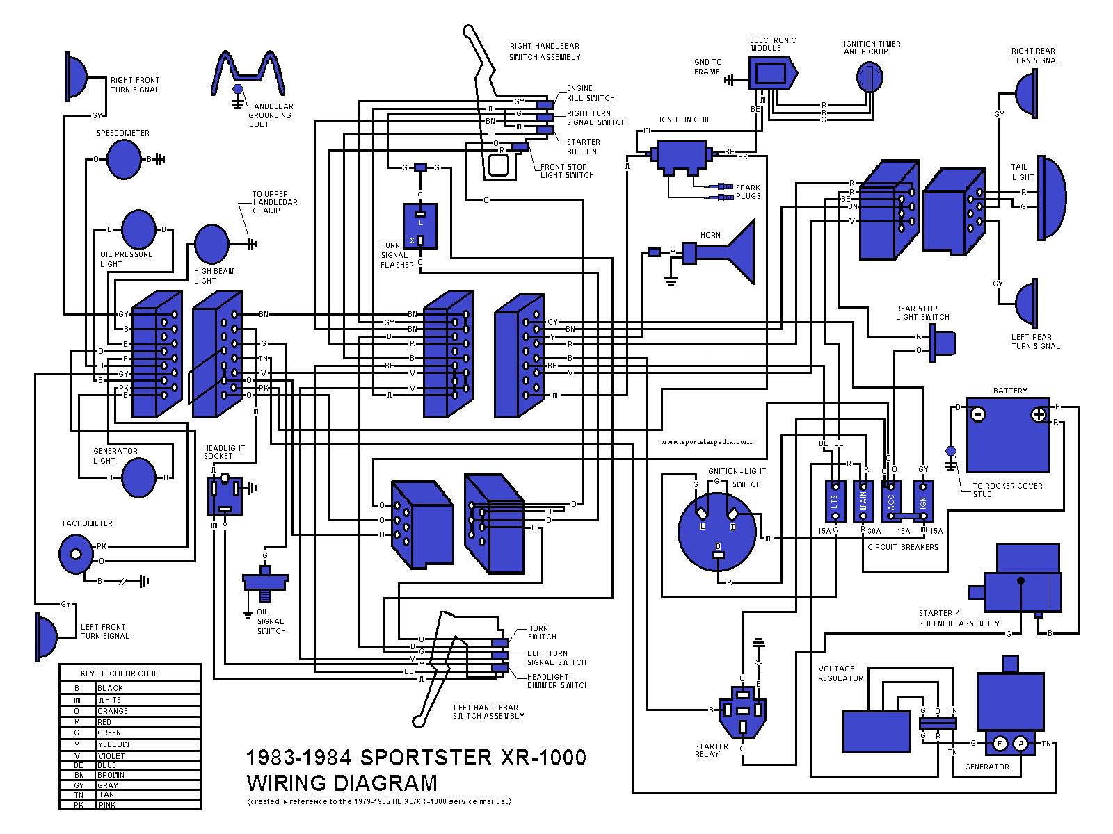 1982 Harley Davidson Sportster Wiring Diagram Wiring Diagram Corsa B Corsa B Pasticceriagele It
