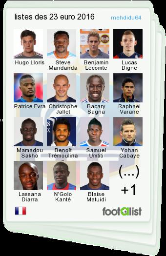 listes des 23 euro 2016 par mehdidu64 :: footalist