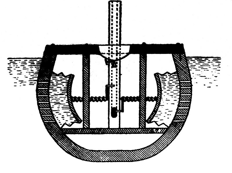 File:William Bourne Inventions or devices 1578.jpg