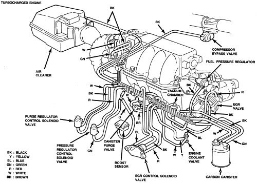 Wiring Diagram  6 1997 Ford Ranger Exhaust System Diagram