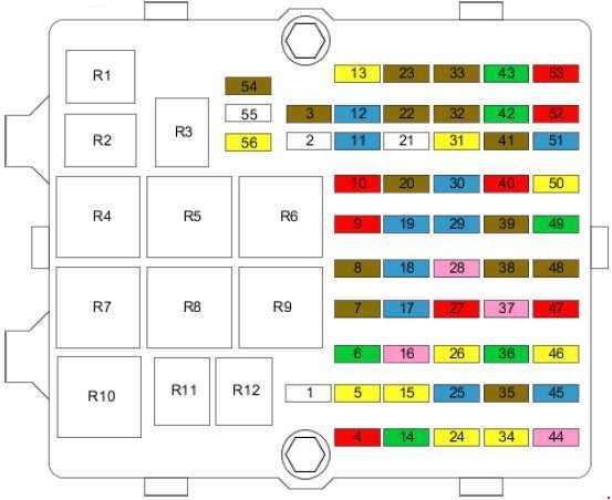 Diagram 2013 Ford Fiesta Fuse Box Diagram Full Version Hd Quality Box Diagram Thisdiagram Yti Fr
