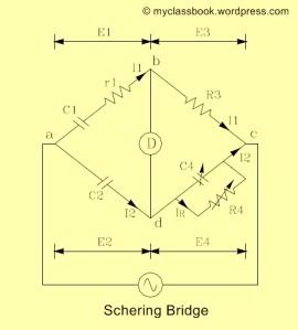Schering Bridge (Measurement of Capacitance)