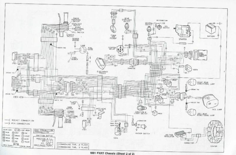 1995 Flht Wiring Diagram Automotive Headlight Wiring Harness Vww 69 Ab12 Jeanjaures37 Fr