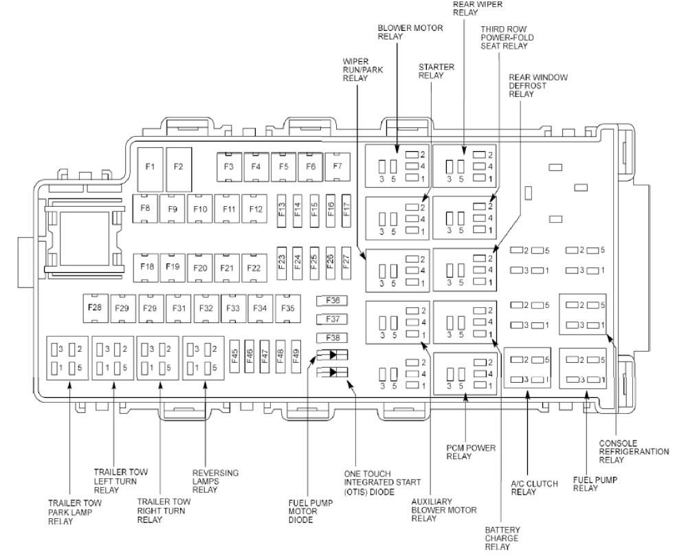 2010 Ford E350 Fuse Diagram