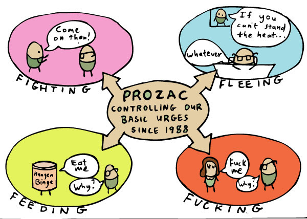 prozac-controlling