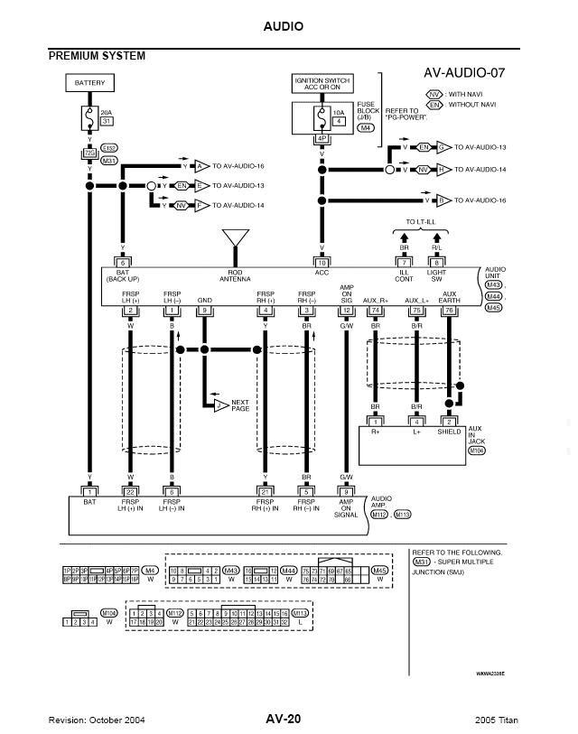 2006 Nissan Xterra Radio Wiring Diagram from lh5.googleusercontent.com