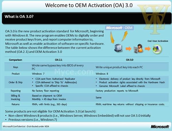 ativacao-windows8