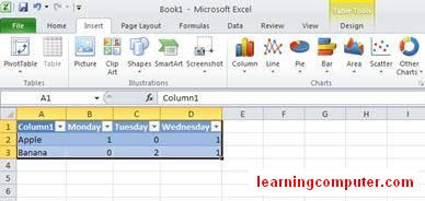Excel 2010 training - how a table looks