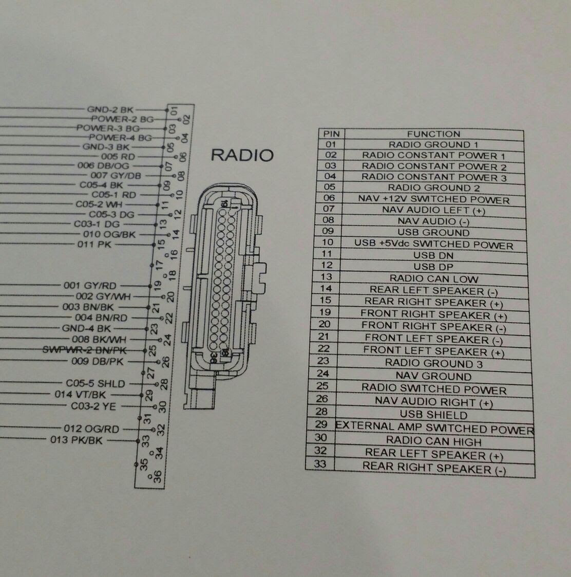scosche stereo wiring diagrams for 2004 chevy aveo polaris slingshot radio    wiring       diagram    general    wiring     polaris slingshot radio    wiring       diagram    general    wiring