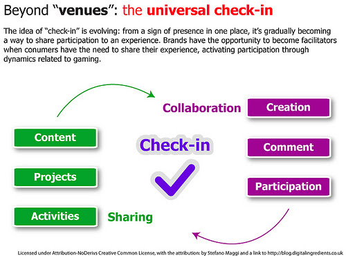 "Beyond ""venues"": the universal check-in"