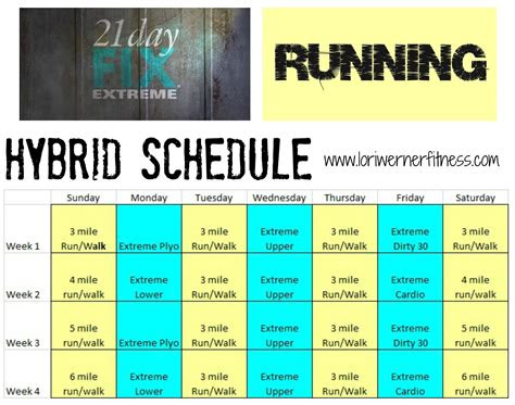 hybrid running px beachbody hybrid workout