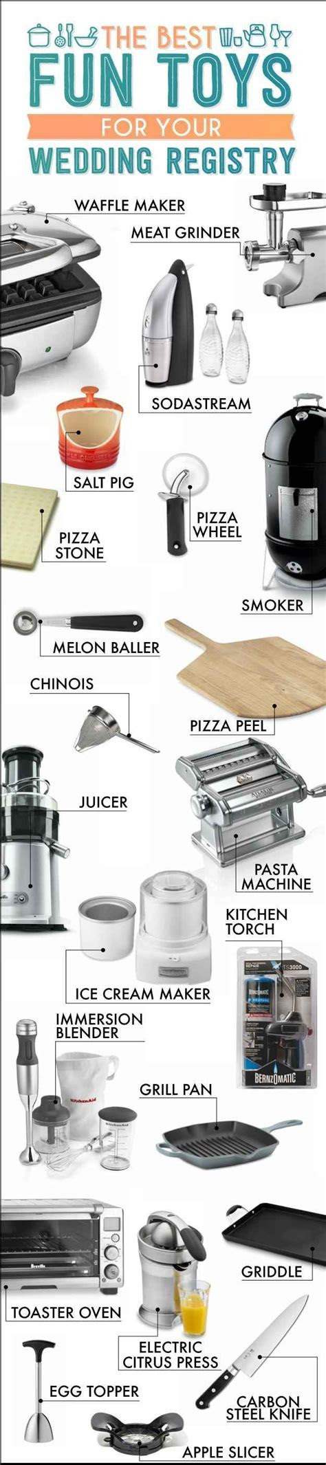 25  best ideas about Kitchen Essentials List on Pinterest