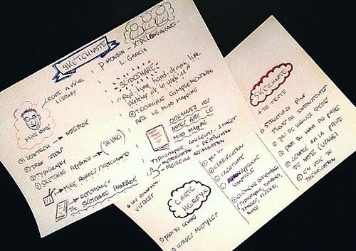 Sketchnote pour article de Blog