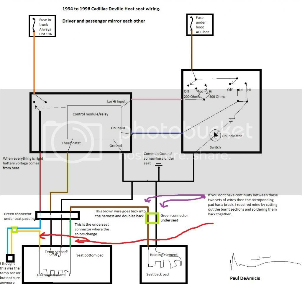 Cadillac Start Wiring Diagram