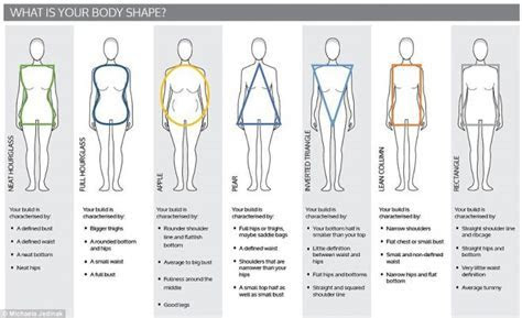 How To Get Ideal Body Shape   How To Instructions