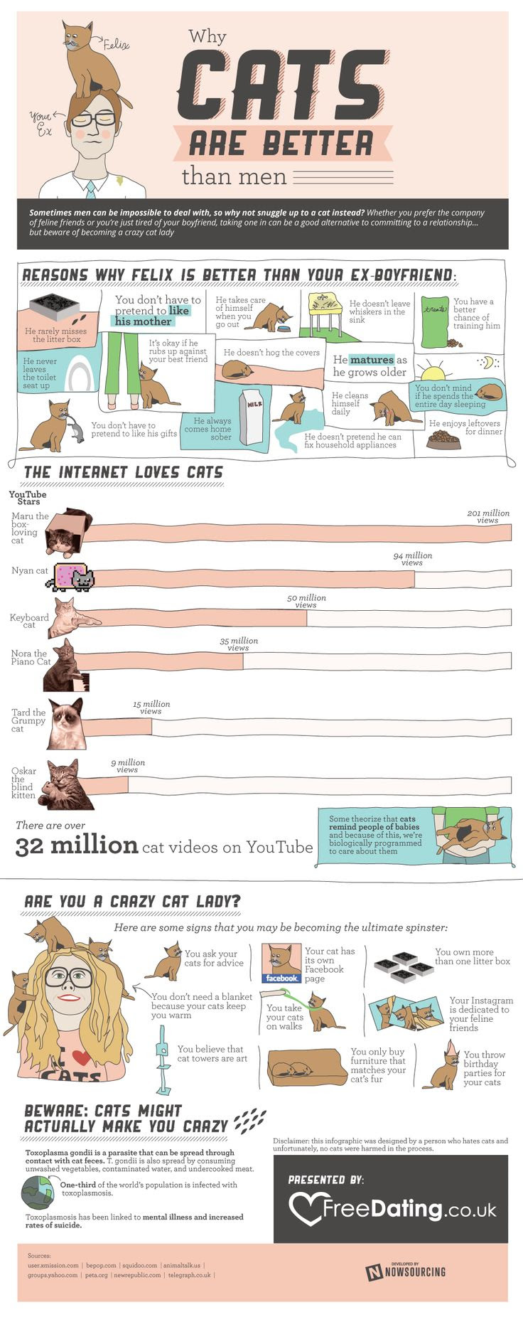 This infographic takes a look
