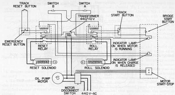 Hawke Dump Trailer Wiring Diagram