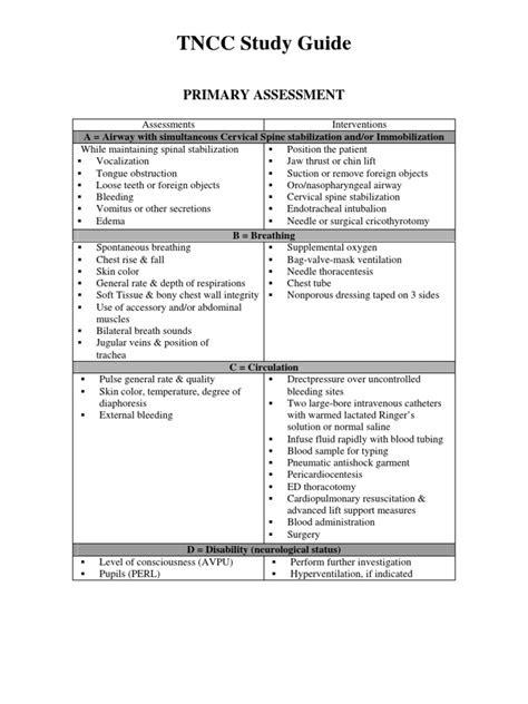 TNCC Study Guide | Major Trauma | Clinical Medicine