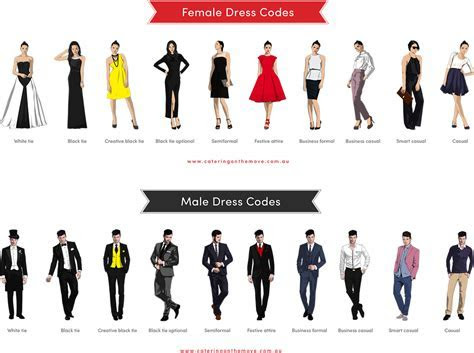 Wedding Dress Codes: The Ultimate Guide   Saphire Event Group