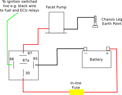 Wiring Manual PDF: 12 Volt Fuel Pump Relay Wiring Diagram