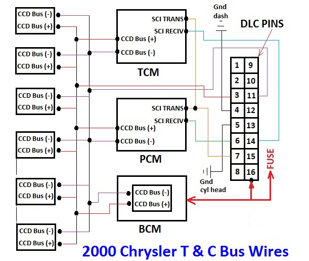 19 Luxury 2000 Chrysler Town And Country Radio Wiring Diagram
