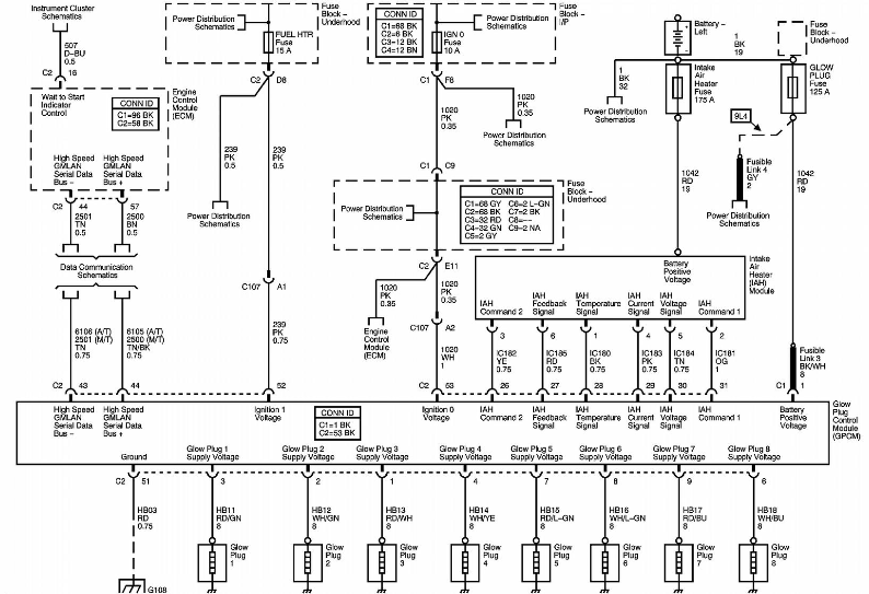 Gmc Sierra Trailer Wiring Diagram from lh5.googleusercontent.com
