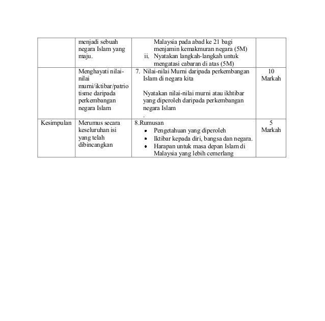 Soalan Kertas 3 Sejarah Tingkatan 5 Bab 4 Malayan Union ...