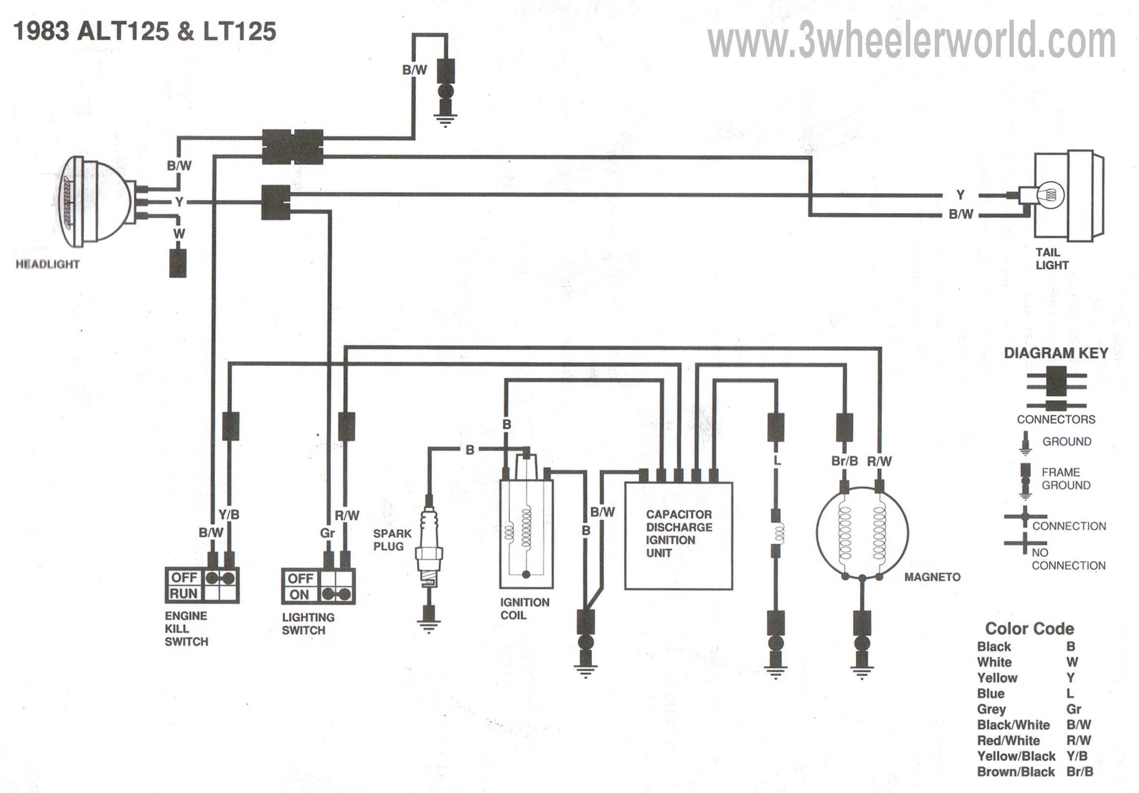 Suzuki King Quad Wiring Harnes - Fuse & Wiring Diagram