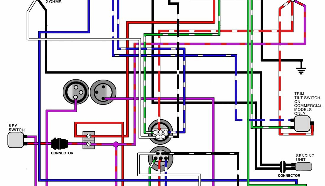 31 Mercury Outboard Wiring Harness Diagram
