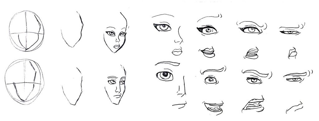 20 Latest Drawing Cartoon Eyes Nose And Mouth Blog Of Dark Warrior