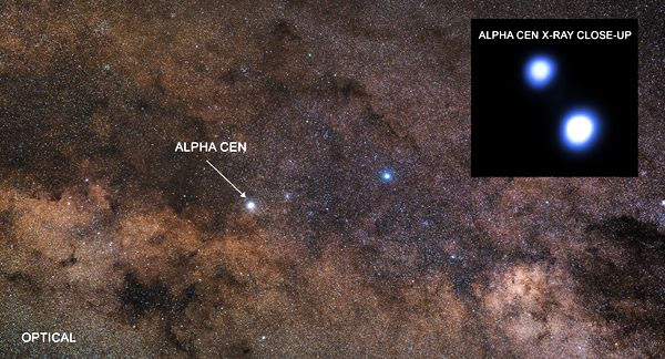 Visible and X-ray photos of Alpha Centauri in a vast starfield...with the X-ray image taken by NASA's Chandra X-ray Observatory.