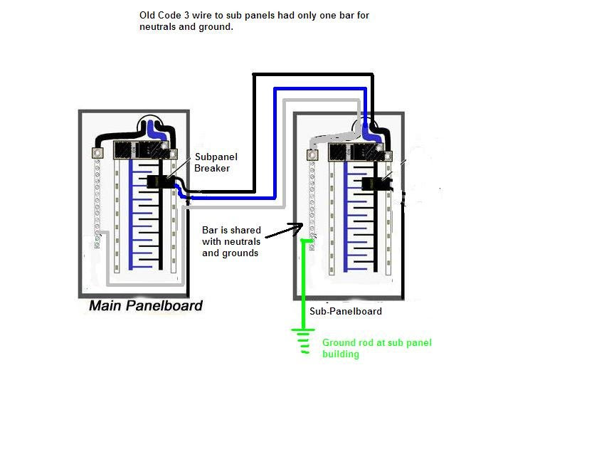 31 sub panel wiring diagram
