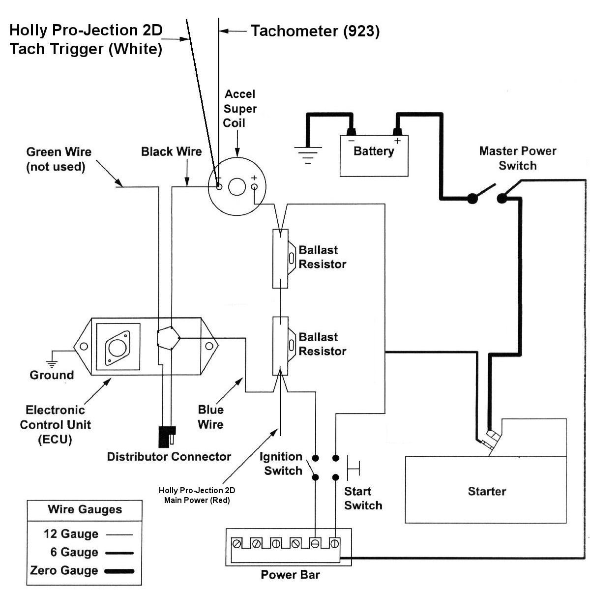 Diagram Jacobs Omni Ignition Wiring Diagram Full Version Hd Quality Wiring Diagram Rewiringk Mormilearredamenti It