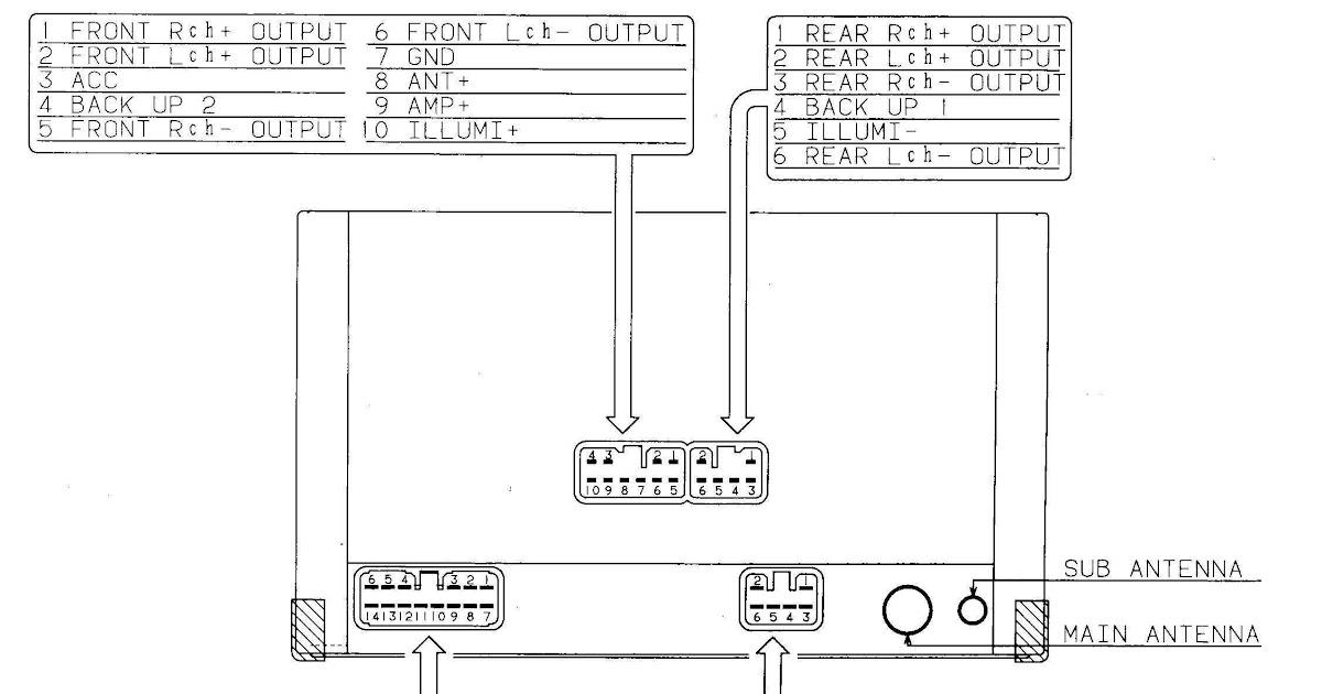Wiring Diagram Radio Mitsubishi