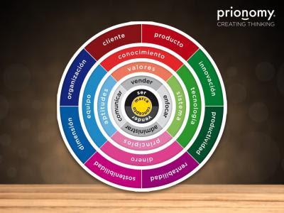 imagen prionomy
