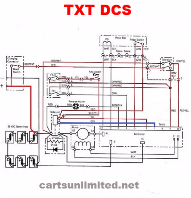 Wiring Diagram  31 Ez Go Textron Battery Charger Wiring