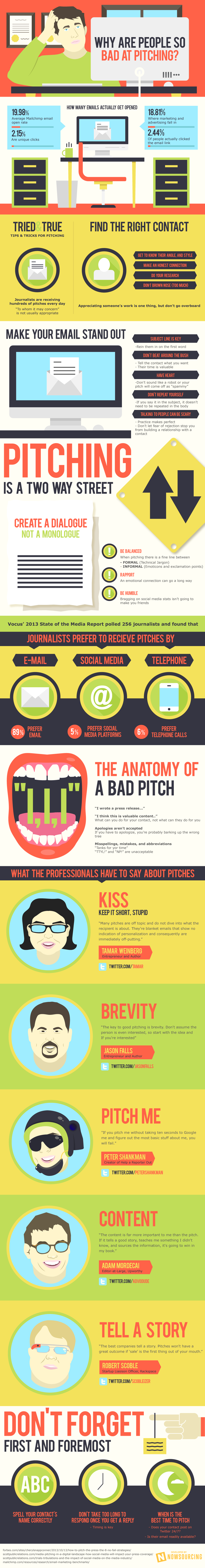 Infographic: Why Are People So Bad At Pitching?