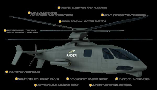 raider-overview_03