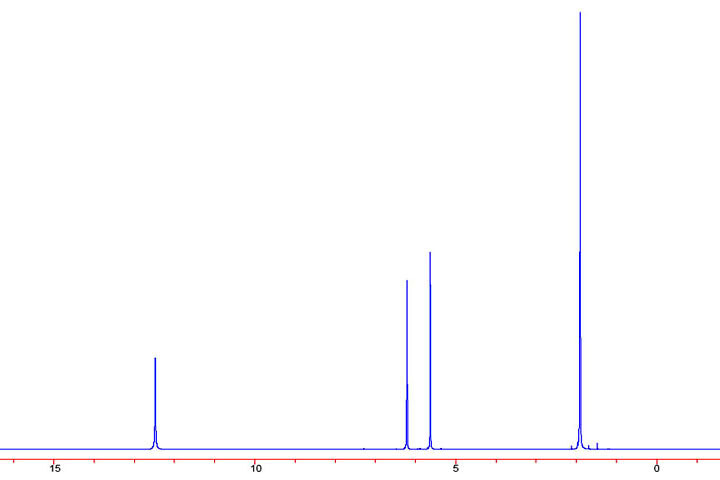 Organic Spectroscopy International Methacrylic Acid Nmr